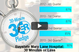 Baystate Mary Lane Hospital - 30 Minutes or Less